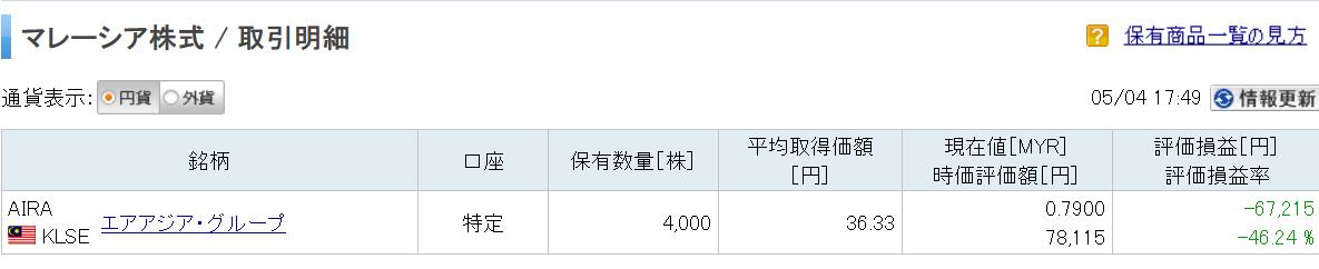 アジア 株価 エア