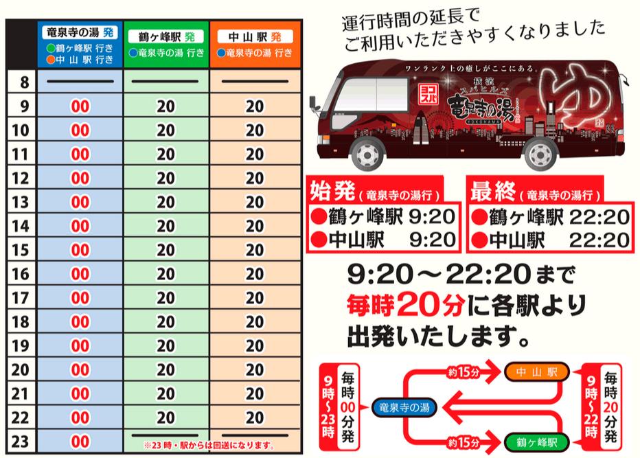 竜泉寺の湯鶴ヶ峰店_シャトルバス運行時間